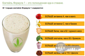 протеиновый коктейль для похудения рецепт