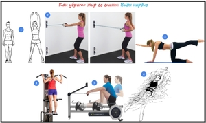 Какие упражнения помогут похудеть