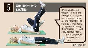 Упражнения по методу Бубновского