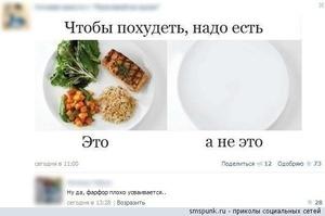 Что нужно есть, чтобы похудеть: список полезных продуктов